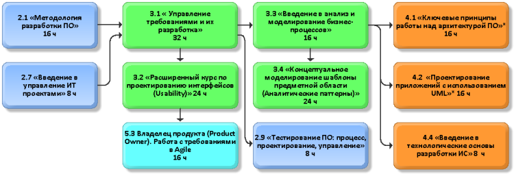 RMD-750x254
